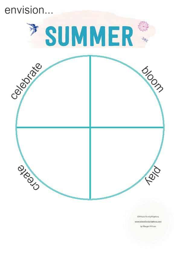 summervisionboard